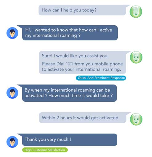 AI for Customer Service
