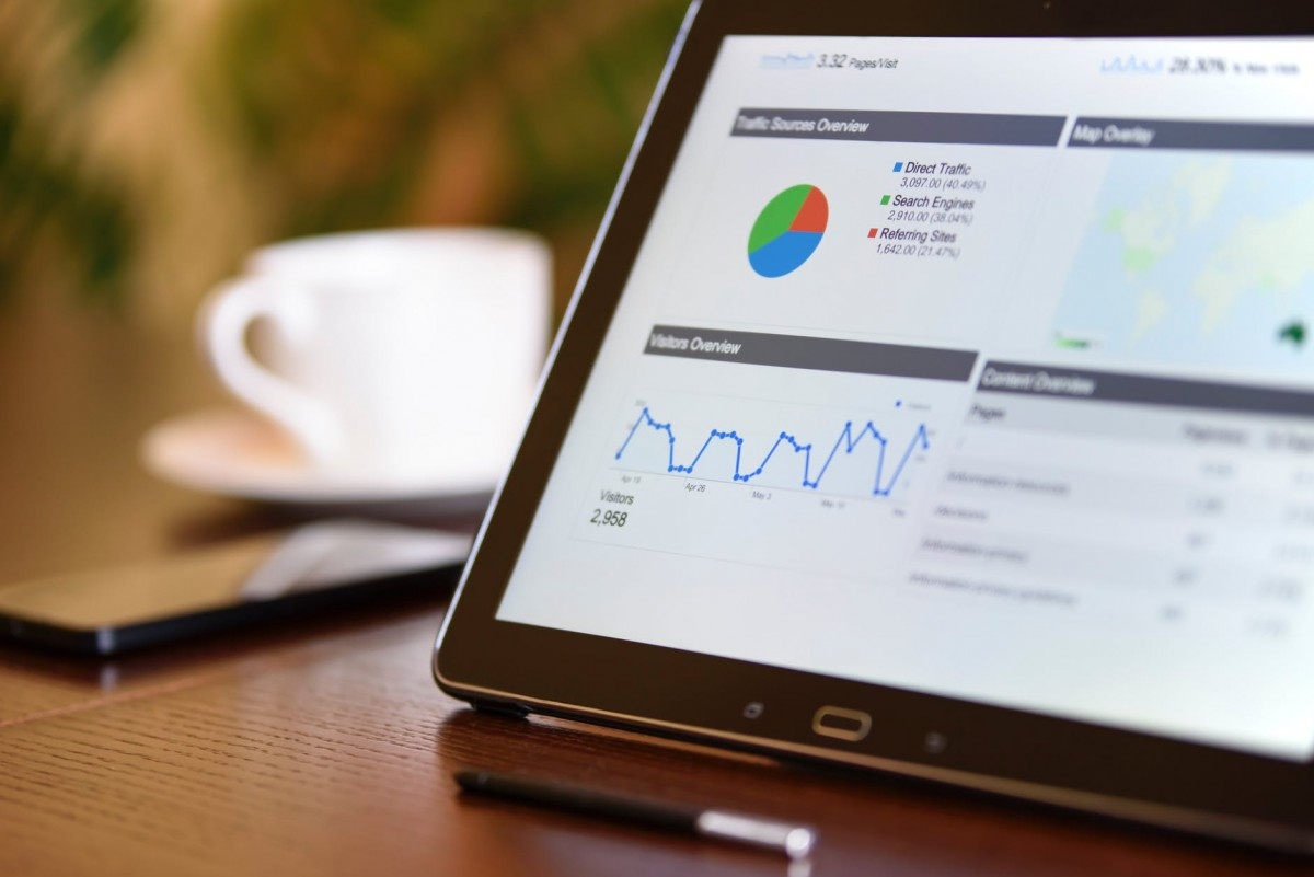 BI Dashboards For Marketers